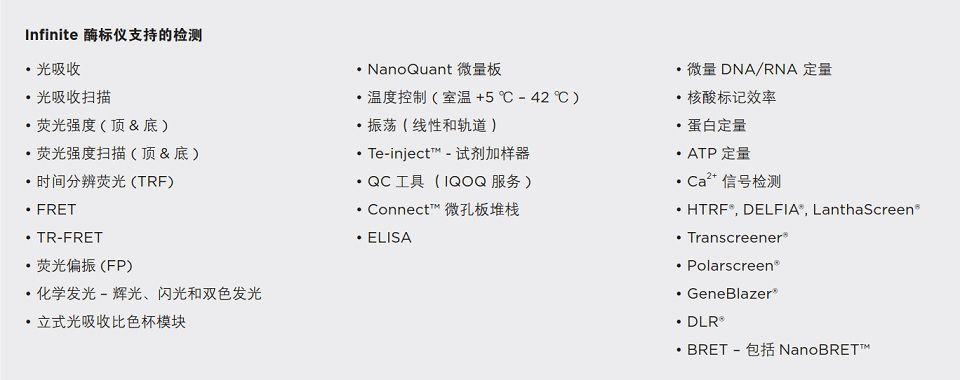 Tecan Infinite Pro200 支持的检测.jpg
